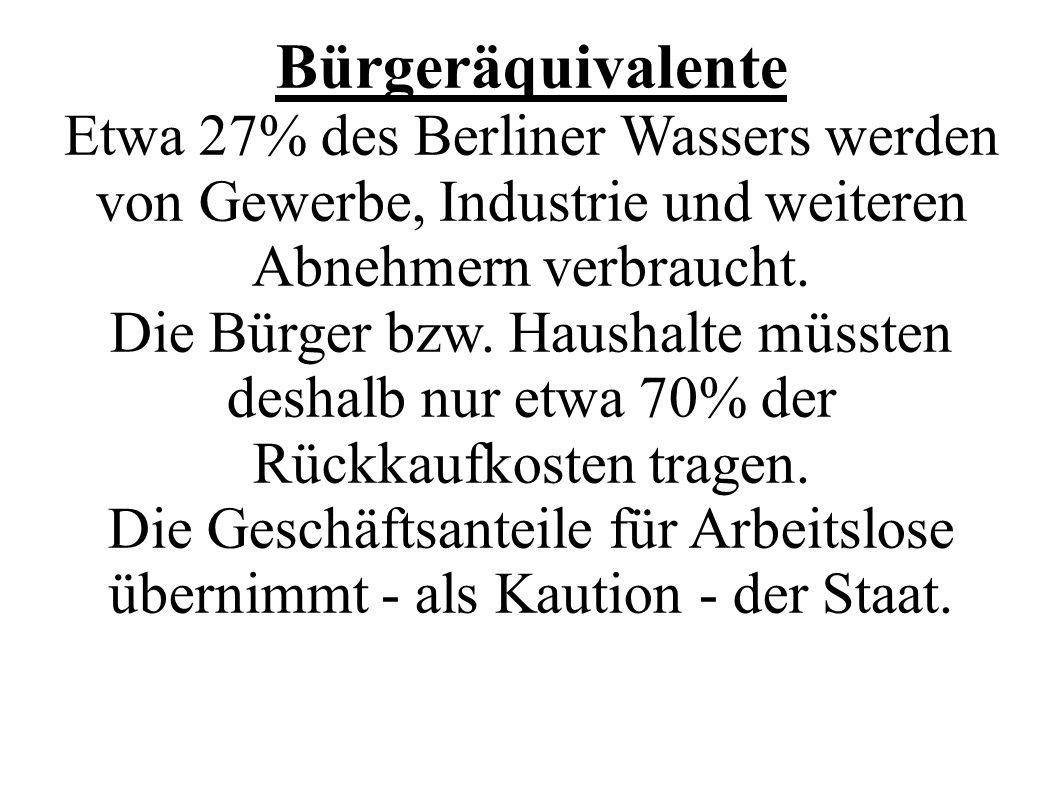 34 Bürgeräquivalente Etwa 27% des Berliner Wassers werden von Gewerbe, Industrie und weiteren Abnehmern verbraucht. Die Bürger bzw. Haushalte müssten