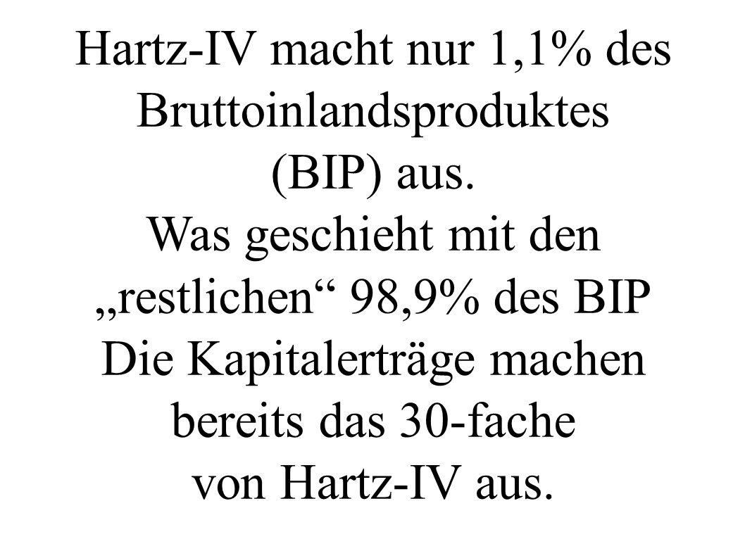 """Hartz-IV macht nur 1,1% des Bruttoinlandsproduktes (BIP) aus. Was geschieht mit den """"restlichen"""" 98,9% des BIP Die Kapitalerträge machen bereits das 3"""