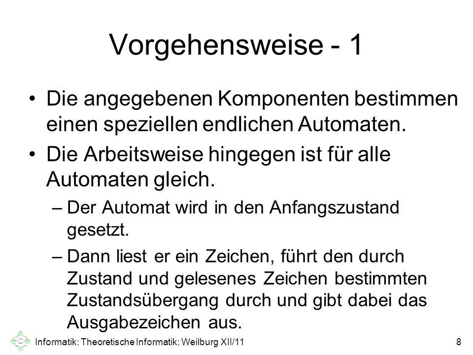Quellen und Materialien http://lakk.bildung.hessen.de/netzwerk/faecher/informatik/prolog.html Gerhard Röhner: Informatik mit Prolog; 3.