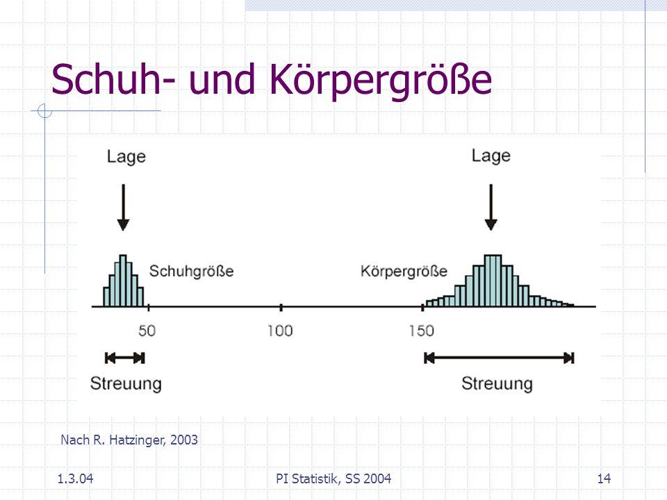 1.3.04PI Statistik, SS 200414 Schuh- und Körpergröße Nach R. Hatzinger, 2003