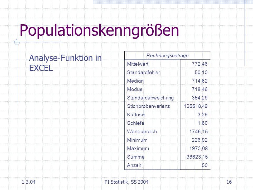1.3.04PI Statistik, SS 200416 Populationskenngrößen Analyse-Funktion in EXCEL Rechnungsbeträge Mittelwert772,46 Standardfehler50,10 Median714,62 Modus718,46 Standardabweichung354,29 Stichprobenvarianz125518,49 Kurtosis3,29 Schiefe1,60 Wertebereich1746,15 Minimum226,92 Maximum1973,08 Summe38623,15 Anzahl50