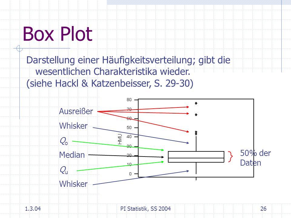 1.3.04PI Statistik, SS 200426 Box Plot Darstellung einer Häufigkeitsverteilung; gibt die wesentlichen Charakteristika wieder. (siehe Hackl & Katzenbei