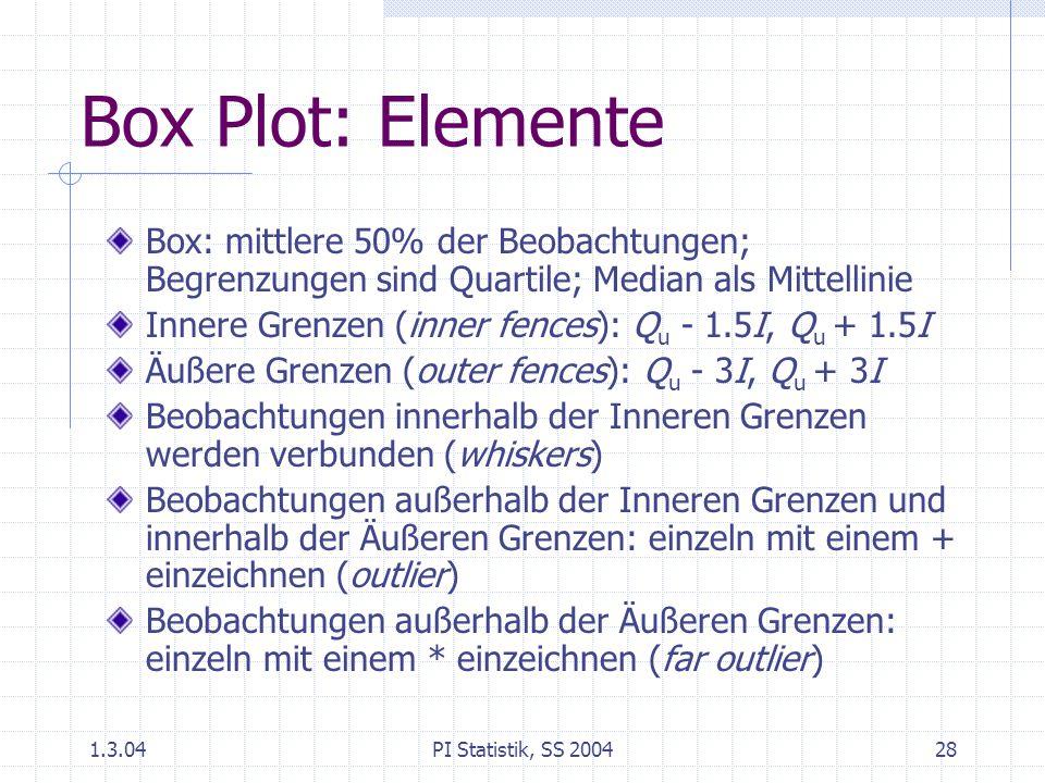 1.3.04PI Statistik, SS 200428 Box Plot: Elemente Box: mittlere 50% der Beobachtungen; Begrenzungen sind Quartile; Median als Mittellinie Innere Grenzen (inner fences): Q u - 1.5I, Q u + 1.5I Äußere Grenzen (outer fences): Q u - 3I, Q u + 3I Beobachtungen innerhalb der Inneren Grenzen werden verbunden (whiskers) Beobachtungen außerhalb der Inneren Grenzen und innerhalb der Äußeren Grenzen: einzeln mit einem + einzeichnen (outlier) Beobachtungen außerhalb der Äußeren Grenzen: einzeln mit einem * einzeichnen (far outlier)
