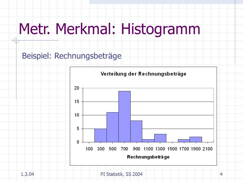 1.3.04PI Statistik, SS 20044 Metr. Merkmal: Histogramm Beispiel: Rechnungsbeträge