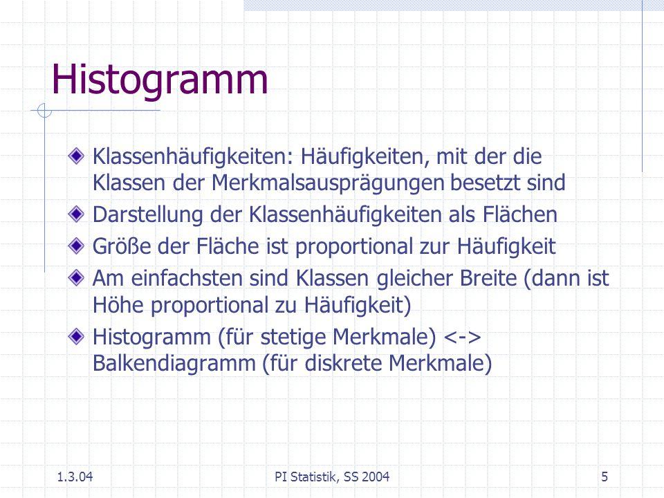 1.3.04PI Statistik, SS 20045 Histogramm Klassenhäufigkeiten: Häufigkeiten, mit der die Klassen der Merkmalsausprägungen besetzt sind Darstellung der Klassenhäufigkeiten als Flächen Größe der Fläche ist proportional zur Häufigkeit Am einfachsten sind Klassen gleicher Breite (dann ist Höhe proportional zu Häufigkeit) Histogramm (für stetige Merkmale) Balkendiagramm (für diskrete Merkmale)