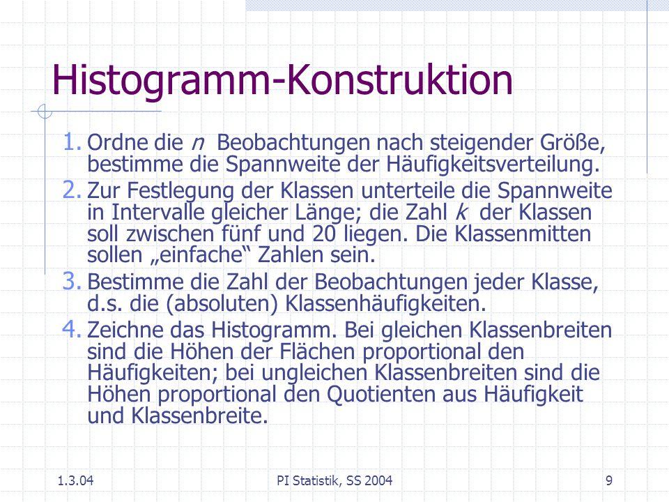 1.3.04PI Statistik, SS 20049 Histogramm-Konstruktion 1. Ordne die n Beobachtungen nach steigender Größe, bestimme die Spannweite der Häufigkeitsvertei
