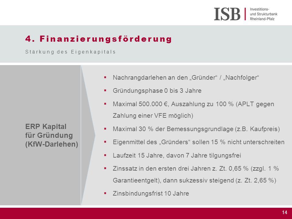 "14 4. Finanzierungsförderung Stärkung des Eigenkapitals ERP Kapital für Gründung (KfW-Darlehen)  Nachrangdarlehen an den ""Gründer"" / ""Nachfolger""  G"