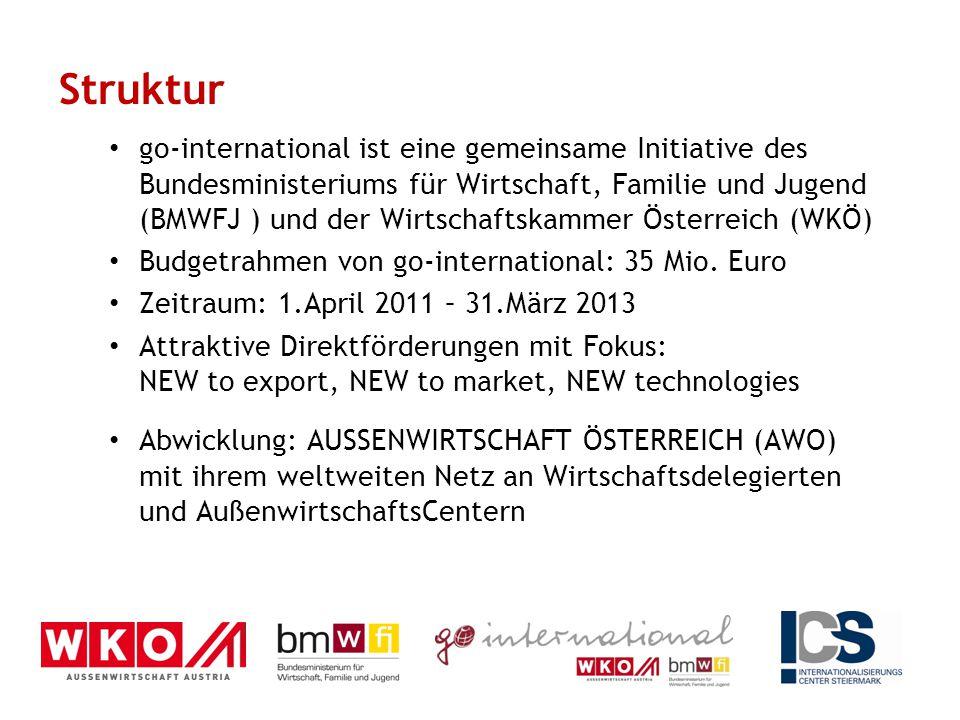 mehr als 60 Jahre Erfahrung globale Förderung der österreichischen Wirtschaft 115 Stützpunkte in mehr als 70 Ländern 800 Mitarbeiter und 81 Nationalitäten 1.200 Veranstaltungen und Publikationen/Jahr 22.000 österreichische Kunden jährlich Beratungsleistungen im In- bzw.