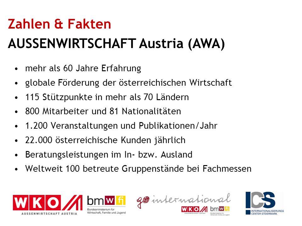 mehr als 60 Jahre Erfahrung globale Förderung der österreichischen Wirtschaft 115 Stützpunkte in mehr als 70 Ländern 800 Mitarbeiter und 81 Nationalit