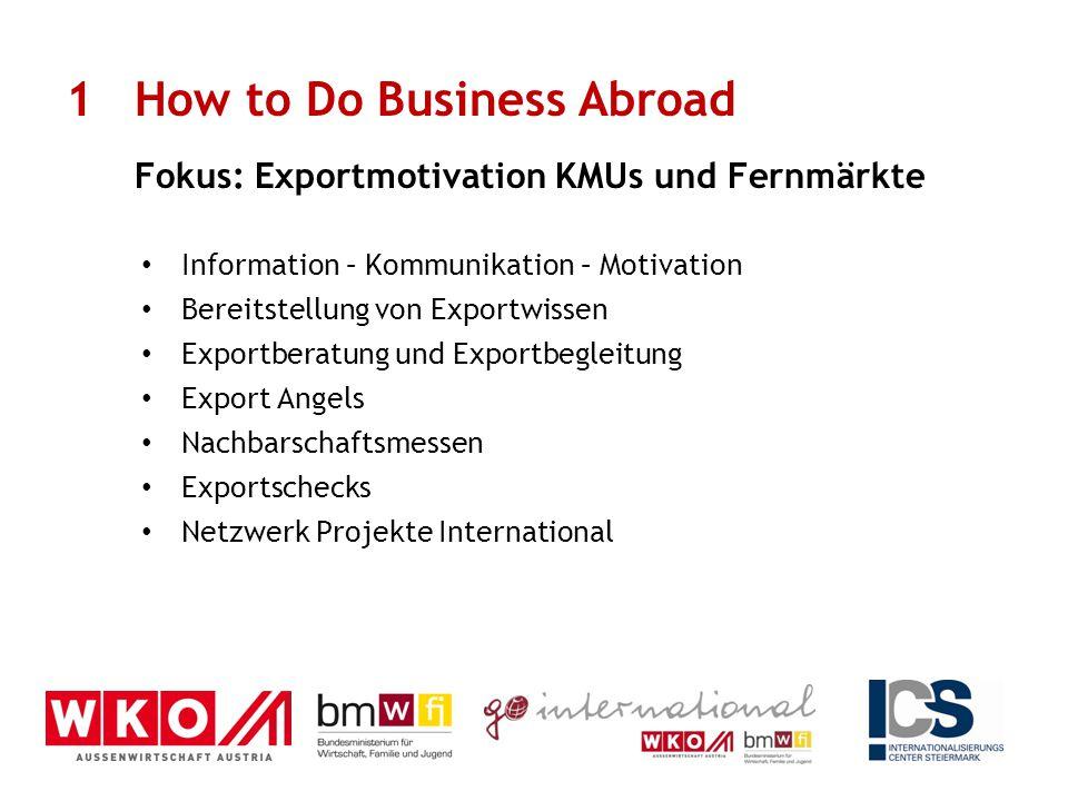 1.4.1Exportberatung: in der Steiermark ausgeschöpft 75 % Kofinanzierung, pro Beratung max.