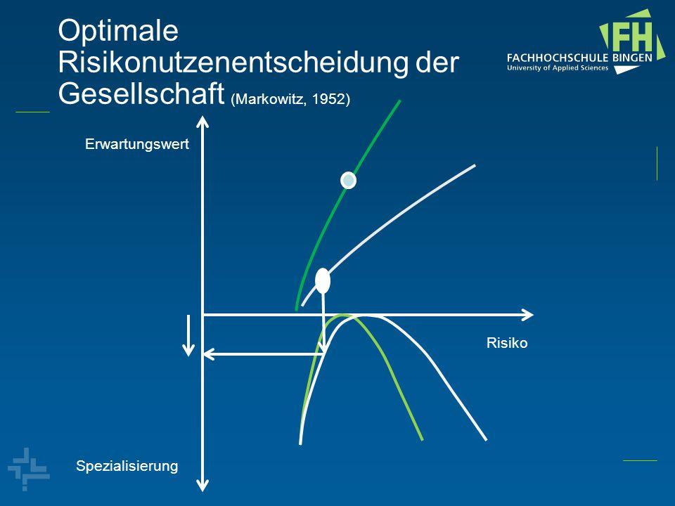 Optimale Risikonutzenentscheidung der Gesellschaft (Markowitz, 1952) Risiko Spezialisierung Erwartungswert