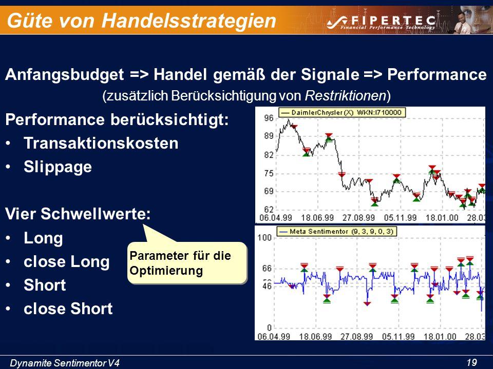 Dynamite Sentimentor V4 19 Güte von Handelsstrategien Anfangsbudget => Handel gemäß der Signale => Performance (zusätzlich Berücksichtigung von Restri