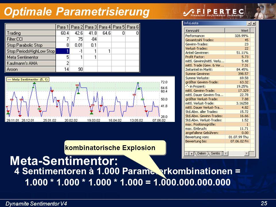 Dynamite Sentimentor V4 25 Optimale Parametrisierung Meta-Sentimentor: 4 Sentimentoren à 1.000 Parameterkombinationen = 1.000 * 1.000 * 1.000 * 1.000
