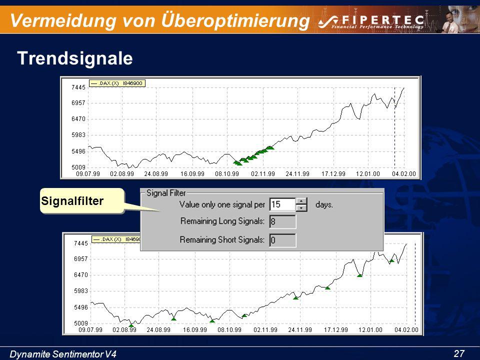 Dynamite Sentimentor V4 27 Vermeidung von Überoptimierung Trendsignale Signalfilter