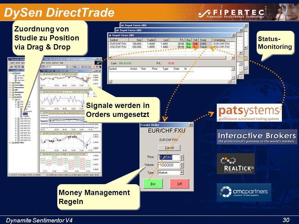 Dynamite Sentimentor V4 30 DySen DirectTrade Zuordnung von Studie zu Position via Drag & Drop Signale werden in Orders umgesetzt Status- Monitoring Mo