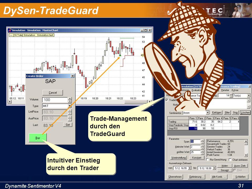 Dynamite Sentimentor V4 31 DySen-TradeGuard Intuitiver Einstieg durch den Trader Trade-Management durch den TradeGuard
