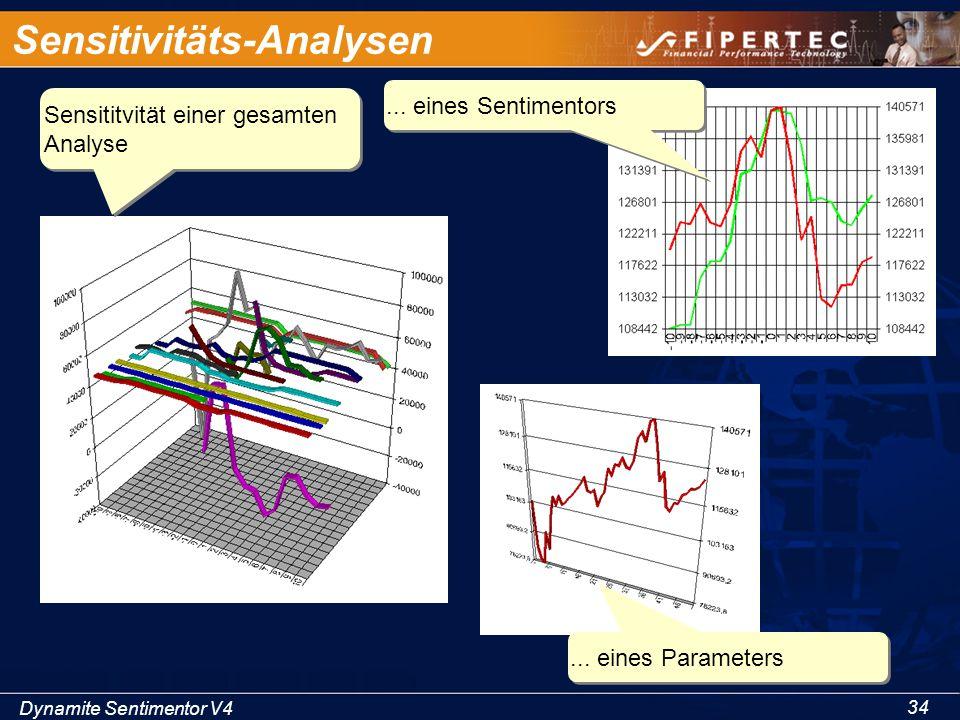 Dynamite Sentimentor V4 34 Sensitivitäts-Analysen Sensititvität einer gesamten Analyse... eines Sentimentors... eines Parameters