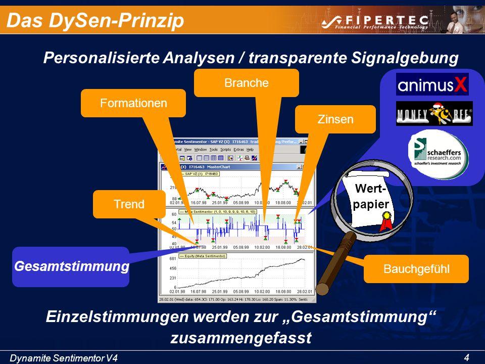 Dynamite Sentimentor V4 4 Wert- papier Das DySen-Prinzip Gesamtstimmung Formationen Branche Zinsen Bauchgefühl Personalisierte Analysen / transparente