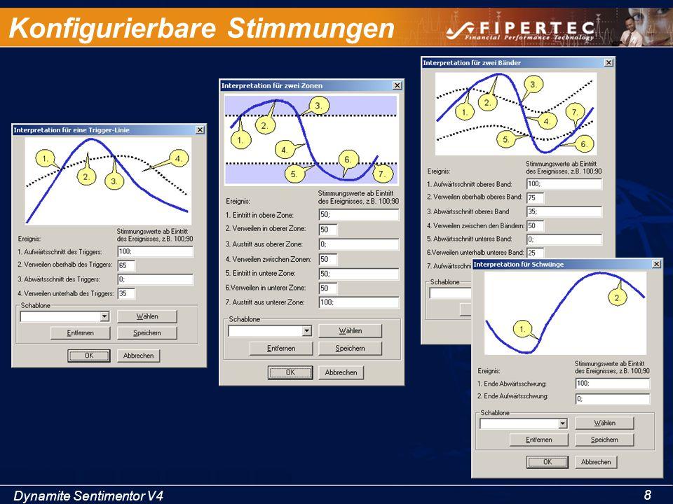 Dynamite Sentimentor V4 29 LiveTabellen jede Zeile ist eine komplette Analyse letzte Aktivität automatisch aktualisiert Benachrichtigung bei Ereignissen