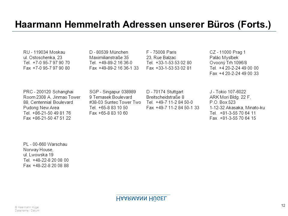 11 © Haarmann Hügel Dateiname / Datum Haarmann Hemmelrath Adressen unserer Büros D - 40212 Düsseldorf Martin-Luther-Platz 26 Tel.+49-2 11-83 99-0 Fax+49-2 11-83 99-1 33 D - 50670 Köln KölnTurm, Im MediaPark 8 Tel.+49-2 21-2 70 58-0 Fax:+49-2 21-2 70 58-1 33 D - 10117 Berlin Markgrafenstraße 33 Tel.+49-30-2 64 73-0 Fax +49-30-2 64 73-1 33 D - 60311 Frankfurt a.M.