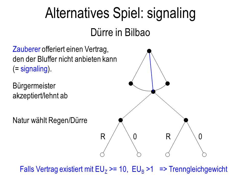 Alternatives Spiel: signaling Dürre in Bilbao Zauberer offeriert einen Vertrag, den der Bluffer nicht anbieten kann (= signaling). Bürgermeister akzep