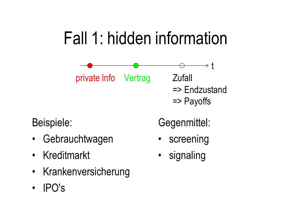 Fall 1: hidden information t private InfoVertragZufall => Endzustand => Payoffs Beispiele: Gebrauchtwagen Kreditmarkt Krankenversicherung IPO's Gegenm