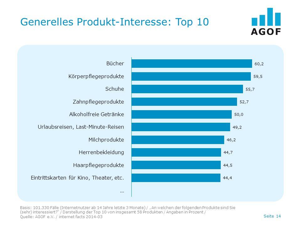 """Seite 14 Generelles Produkt-Interesse: Top 10 Basis: 101.330 Fälle (Internetnutzer ab 14 Jahre letzte 3 Monate) / """"An welchen der folgenden Produkte s"""