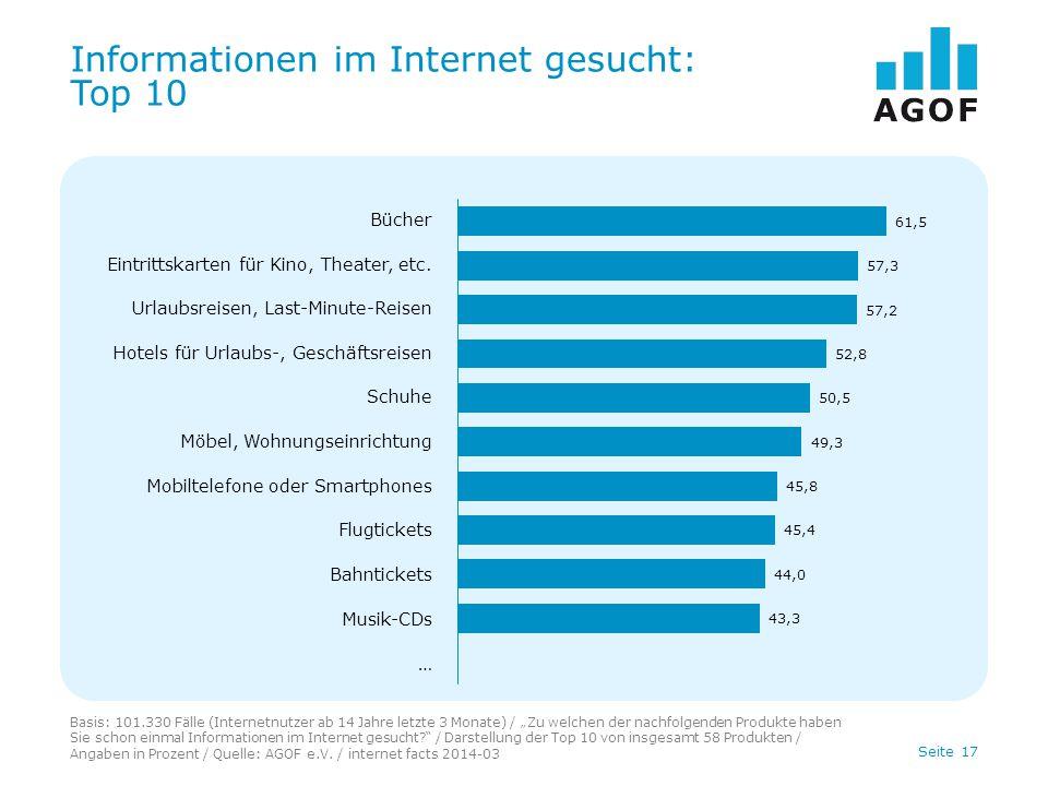 """Seite 17 Informationen im Internet gesucht: Top 10 Basis: 101.330 Fälle (Internetnutzer ab 14 Jahre letzte 3 Monate) / """"Zu welchen der nachfolgenden P"""
