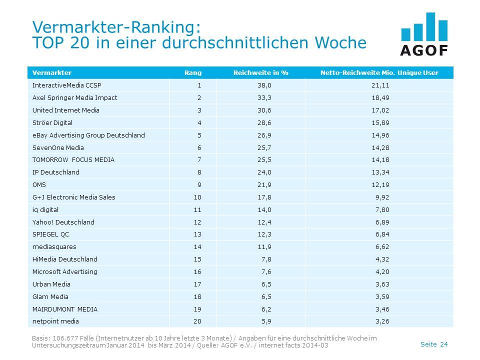 Seite 24 Vermarkter-Ranking: TOP 20 in einer durchschnittlichen Woche Basis: 106.677 Fälle (Internetnutzer ab 10 Jahre letzte 3 Monate) / Angaben für eine durchschnittliche Woche im Untersuchungszeitraum Januar 2014 bis März 2014 / Quelle: AGOF e.V.