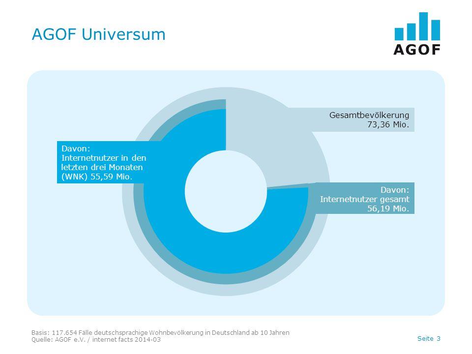 Seite 3 AGOF Universum Basis: 117.654 Fälle deutschsprachige Wohnbevölkerung in Deutschland ab 10 Jahren Quelle: AGOF e.V. / internet facts 2014-03 Ge