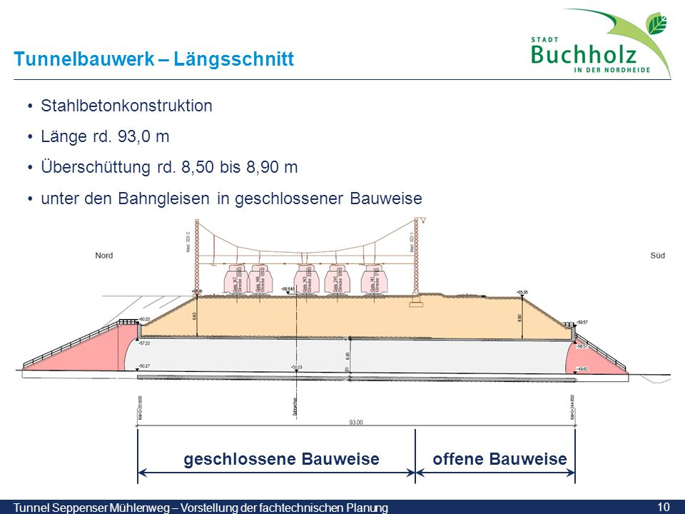 10 Tunnel Seppenser Mühlenweg – Vorstellung der fachtechnischen Planung Tunnelbauwerk – Längsschnitt Stahlbetonkonstruktion Länge rd. 93,0 m Überschüt