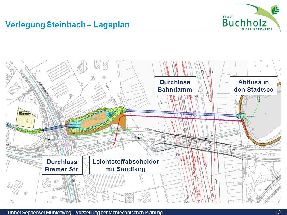 13 Tunnel Seppenser Mühlenweg – Vorstellung der fachtechnischen Planung Verlegung Steinbach – Lageplan Durchlass Bremer Str. Leichtstoffabscheider mit