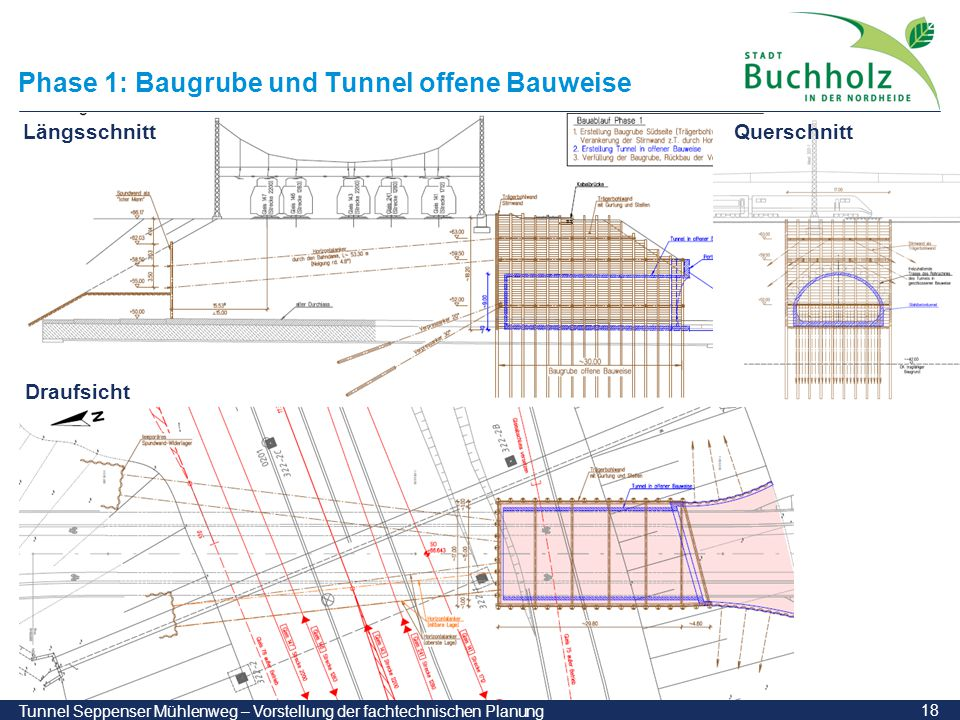 18 Tunnel Seppenser Mühlenweg – Vorstellung der fachtechnischen Planung Phase 1: Baugrube und Tunnel offene Bauweise Längsschnitt Draufsicht Querschni