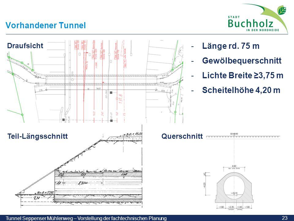 23 Tunnel Seppenser Mühlenweg – Vorstellung der fachtechnischen Planung Vorhandener Tunnel -Länge rd. 75 m -Gewölbequerschnitt -Lichte Breite ≥3,75 m
