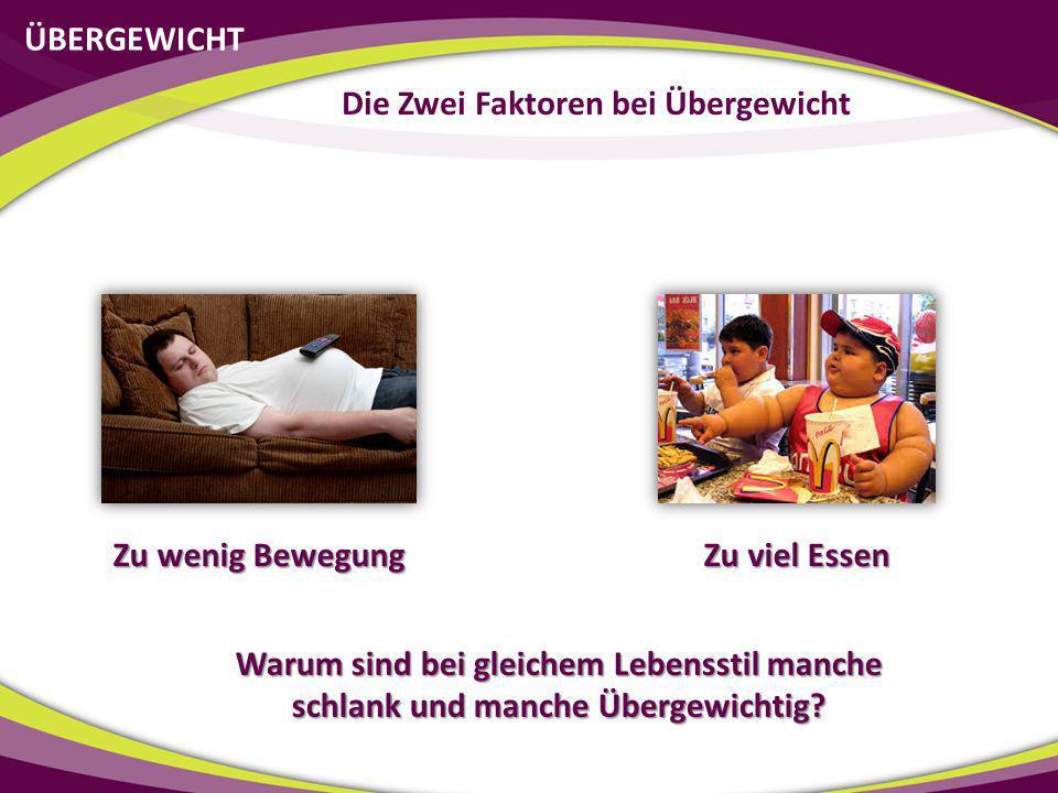 ÜBERGEWICHT Die Zwei Faktoren bei Übergewicht Zu wenig Bewegung Zu viel Essen Warum sind bei gleichem Lebensstil manche schlank und manche Übergewicht