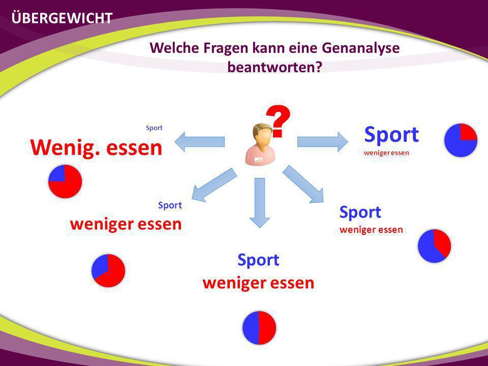 ÜBERGEWICHT Welche Fragen kann eine Genanalyse beantworten? Sport weniger essen Sport Wenig. essen ? Sport weniger essen Sport weniger essen Sport wen