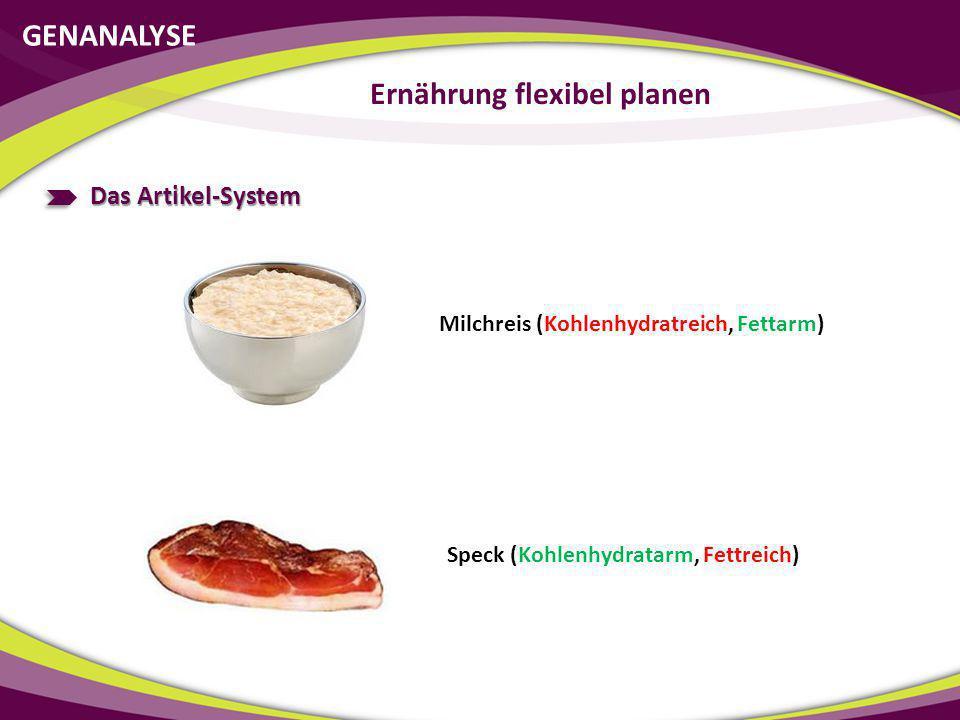 GENANALYSE Ernährung flexibel planen Das Artikel-System Milchreis (Kohlenhydratreich, Fettarm) Speck (Kohlenhydratarm, Fettreich)