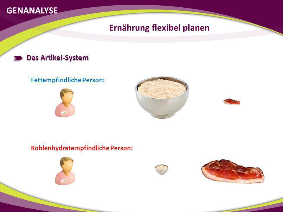 GENANALYSE Ernährung flexibel planen Das Artikel-System Fettempfindliche Person: Kohlenhydratempfindliche Person: