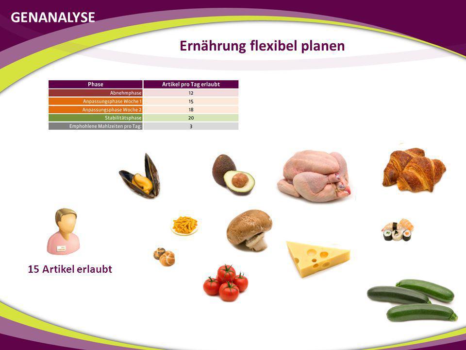 GENANALYSE Ernährung flexibel planen 15 Artikel erlaubt