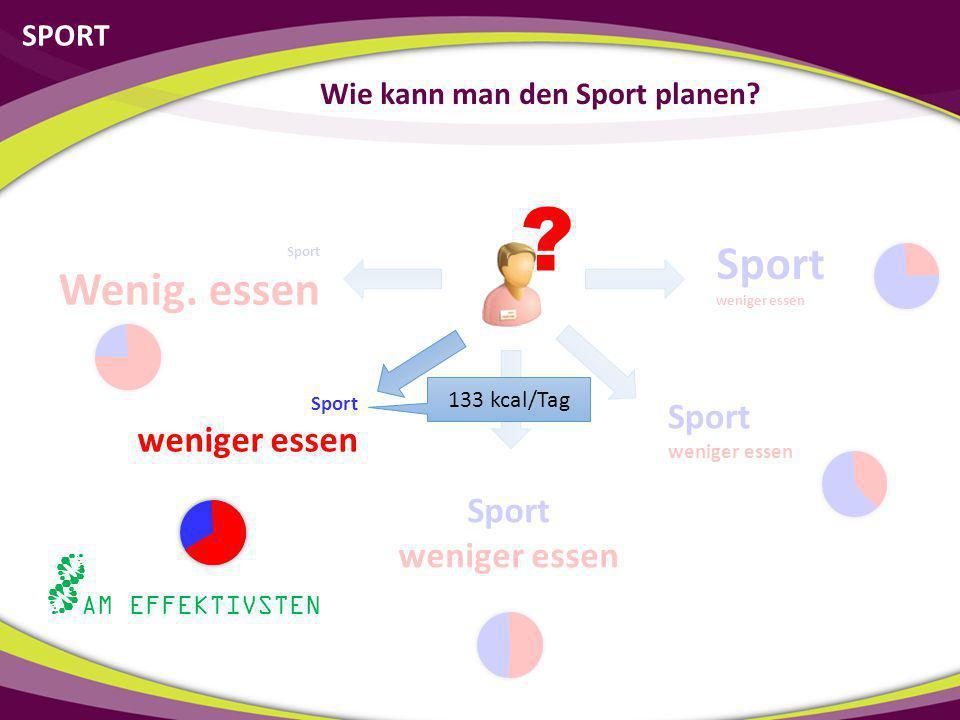 SPORT Wie kann man den Sport planen? Sport weniger essen Sport Wenig. essen ? Sport weniger essen Sport weniger essen Sport weniger essen AM EFFEKTIVS