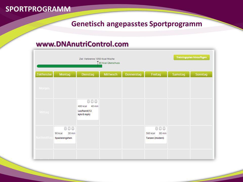 SPORTPROGRAMM Genetisch angepasstes Sportprogramm www.DNAnutriControl.com