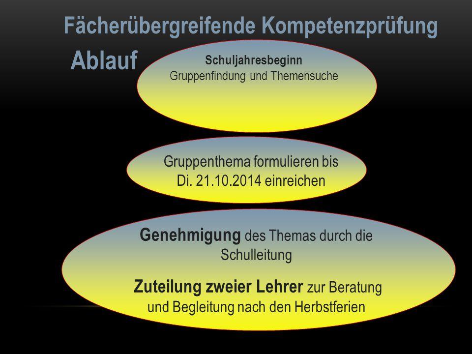 Fächerübergreifende Kompetenzprüfung Ablauf Gruppenthema formulieren bis Di. 21.10.2014 einreichen Genehmigung des Themas durch die Schulleitung Zutei