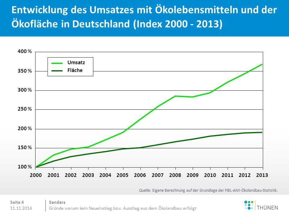 Sanders Gründe warum kein Neueinstieg bzw. Ausstieg aus dem Ökolandbau erfolgt 11.11.2014 Entwicklung des Umsatzes mit Ökolebensmitteln und der Ökoflä