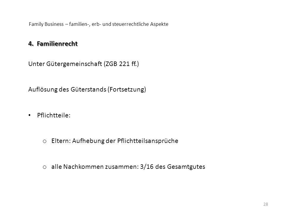 Family Business – familien-, erb- und steuerrechtliche Aspekte 28 4. Familienrecht Unter Gütergemeinschaft (ZGB 221 ff.) Auflösung des Güterstands (Fo