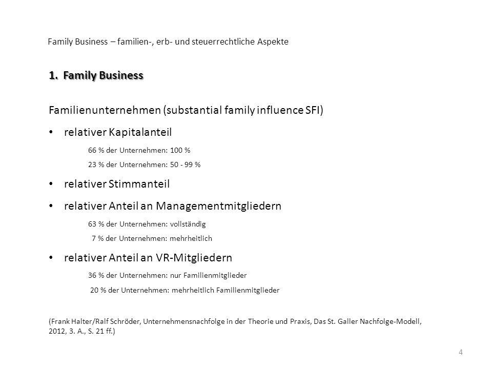 Family Business – familien-, erb- und steuerrechtliche Aspekte 5 1.Family Business Bedeutung Anteil Familienunternehmen an der Gesamtheit von Unternehmen: global: 60 - 90 % Deutschland: 84 % Schweiz: 88 % (300'000 Unternehmen, wovon 190'000 AG) (Frank Halter/Ralf Schröder, Unternehmensnachfolge in der Theorie und Praxis, Das St.