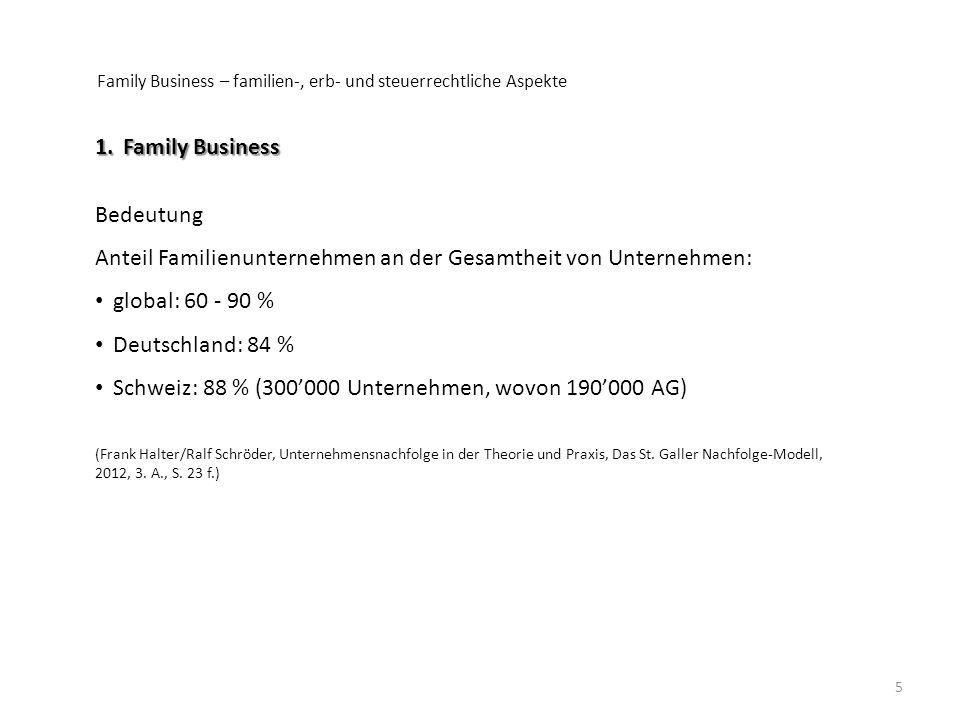 Family Business – familien-, erb- und steuerrechtliche Aspekte 5 1.Family Business Bedeutung Anteil Familienunternehmen an der Gesamtheit von Unterneh