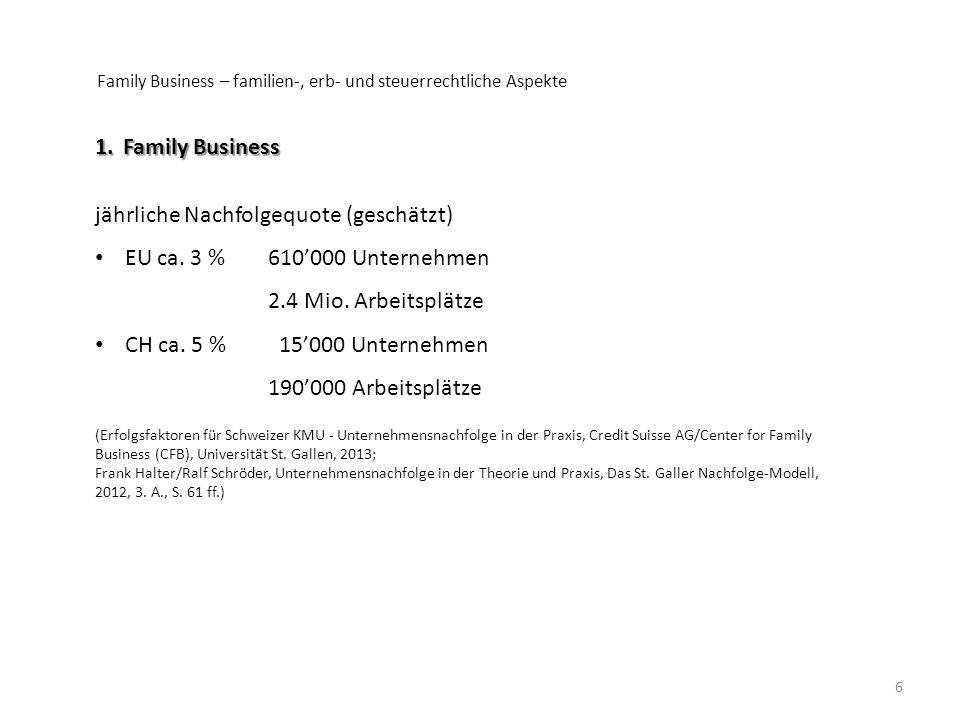 Family Business – familien-, erb- und steuerrechtliche Aspekte 6 1.Family Business jährliche Nachfolgequote (geschätzt) EU ca. 3 % 610'000 Unternehmen