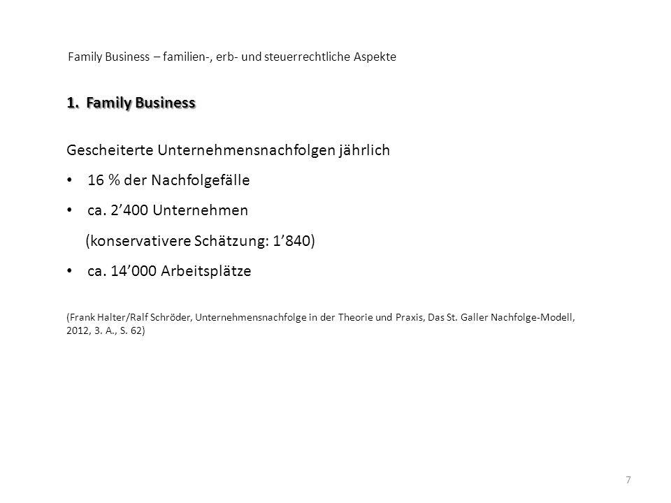 Family Business – familien-, erb- und steuerrechtliche Aspekte 7 1.Family Business Gescheiterte Unternehmensnachfolgen jährlich 16 % der Nachfolgefäll