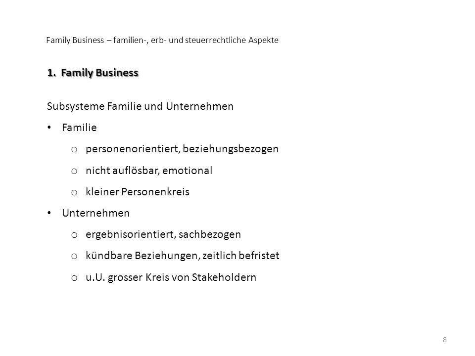 Family Business – familien-, erb- und steuerrechtliche Aspekte 9 1.Family Business Ziele im Nachfolgeprozess Familie o Vermögen und Einkommen sichern o Familienharmonie bewahren o divergierende Interessen befriedigen Unternehmen o Weiterführung des Geschäftsbetriebs o Vermeiden von Unsicherheit o klare Verhältnisse