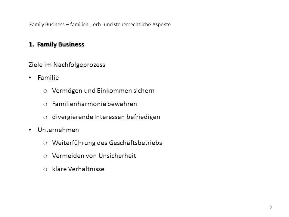 Family Business – familien-, erb- und steuerrechtliche Aspekte 9 1.Family Business Ziele im Nachfolgeprozess Familie o Vermögen und Einkommen sichern